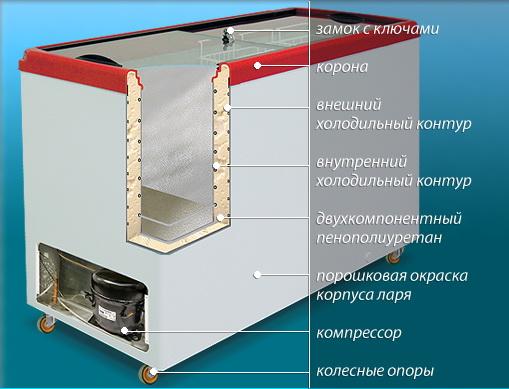 Холодильник лари схема